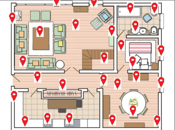 Retos y oportunidades que ofrece Internet al sector inmobiliario